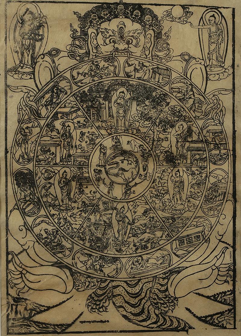 Yama z kołem życia, Tybet, poł. XX w.