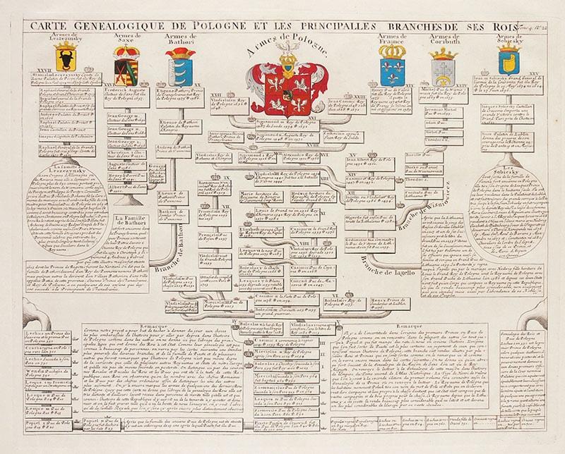 Carte Genealogique de Pologne et les Principalles Branches de ses Rois