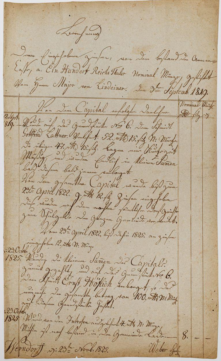 SPRAWOZDANIE FINANSOWE WÓJTA GMINY WENDROF (ob. Jaźwiny) Lindenera, 23.11.1825